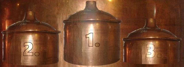 Brauereikessel-Stockerlplätze nach unserer Definition.